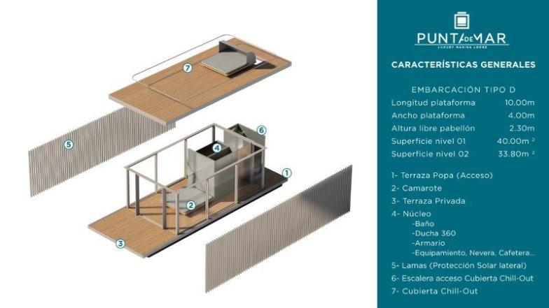Mano de Santo_architecture team_Punta de mar_general characteristicslow