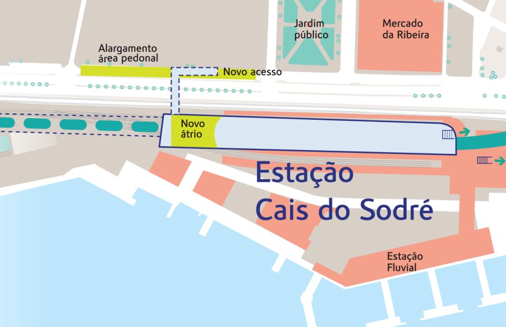 Estação-CaisSodré