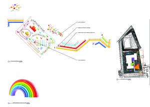 Documento de impressora redirecionado do ambiente de trabalho re